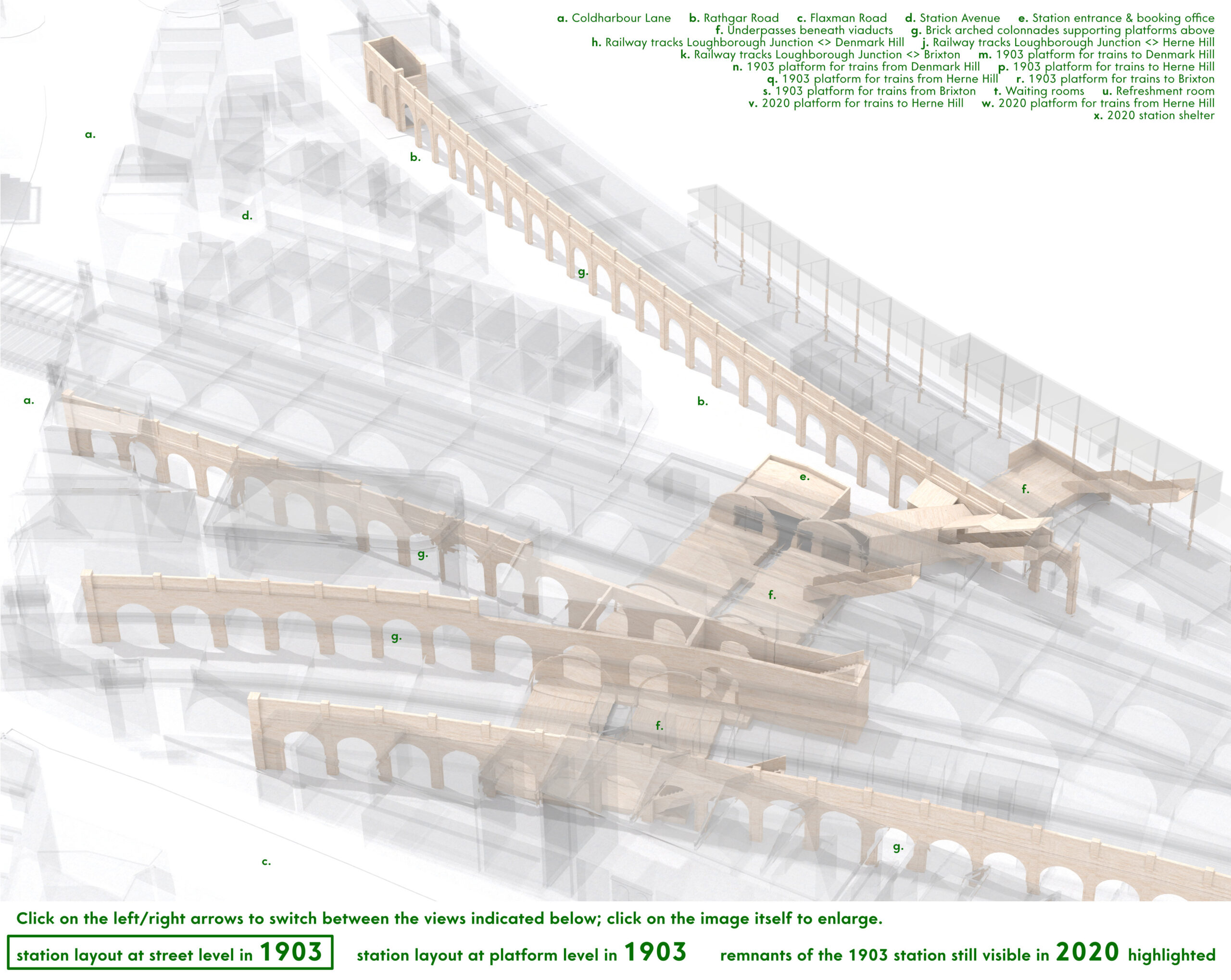 Loughborough Junction station history